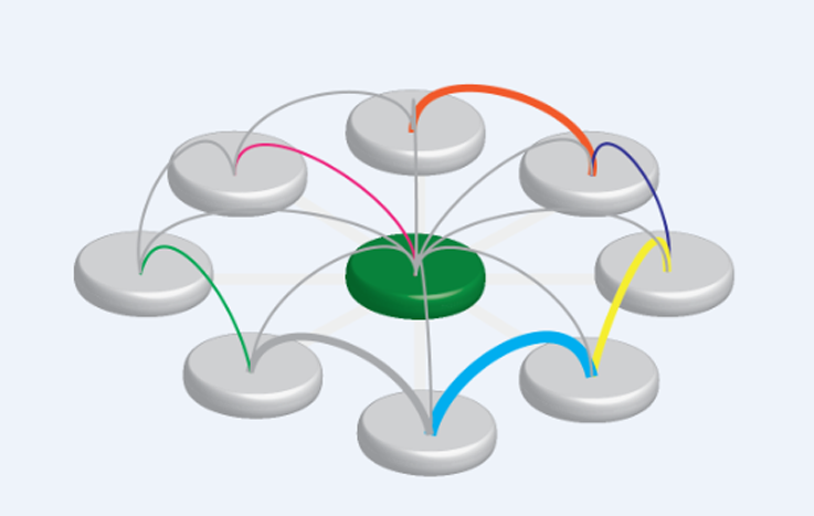 How Successful Businesses Connect The Dots And Get The